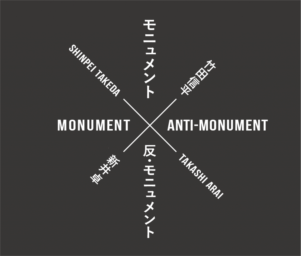 [Project Monadnock Presents] MONUMENT X ANTI-MONUMENT: Shinpei Takeda vs Takashi Arai